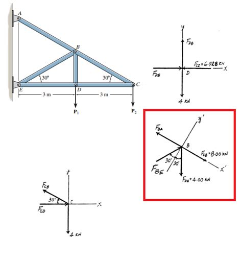 freebody diagrams homework and exercises i need help with determining