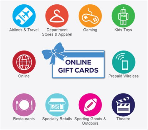 New Egg Gift Cards - amex offer 25 off 200 at newegg com 12 5 discount on gift cards more