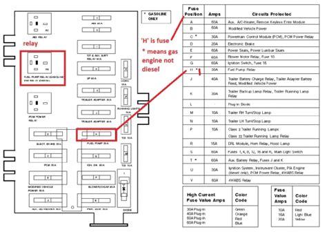 2006 ford e350 fuse box wiring diagram with description