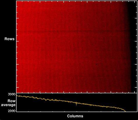 fringe pattern analysis using wavelet transforms typical vlt flat field image