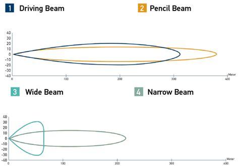 wiring diagram led light bar to high beam wiring diagram