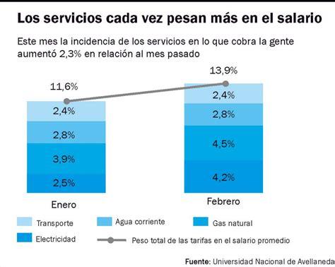 convenio domesticas 2016 uruguay mtss ajuste servicio domestico el presupuesto dom 233 stico en