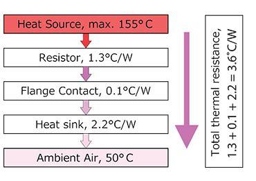 digikey resistor heat sink heat transfer in power resistors use of heat sinks digikey