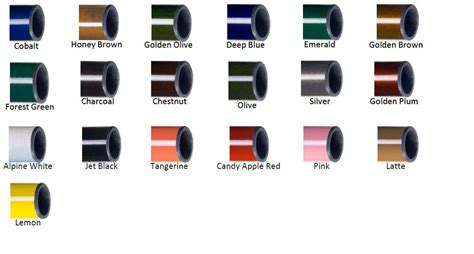 color blanks rod review cts rh custom rods series