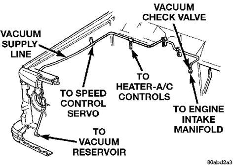 solved vacuum diagram for a 2002 jeep grand 4 0 ac malfunction maintenance repairs car talk community