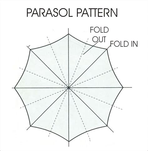 pattern for paper umbrella dyi dollhouse miniatures may 2012