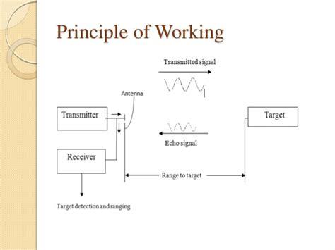 radar system diagram wiring diagram