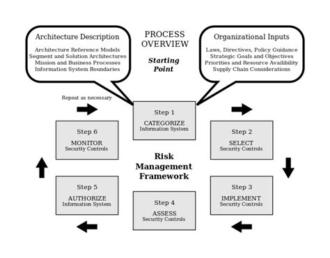 3 crisis analysis one in difference between crisis management and risk management