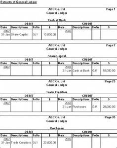 general ledger for capital injection and purchases