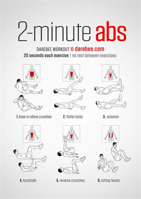 2 minute abs bodybuilding abs and workout