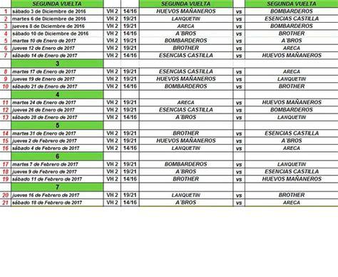 Calendario Guatemala Calendario Ceonato Nacional De S 243 Ftbol 2016 2017 De
