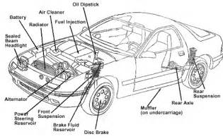 Car Struts Description Car Engine Roy Driving School