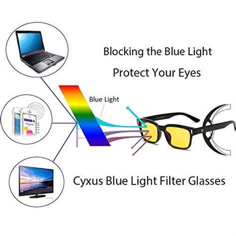 blue light blocking clear lenses cyxus blue light filter better sleep block uv yellow