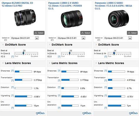 best lenses for olympus em1 best lenses for the olympus om d e m1 telephoto and