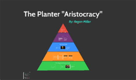 Planter Aristocracy by The Planter Quot Aristocracy Quot By Regan Miller On Prezi