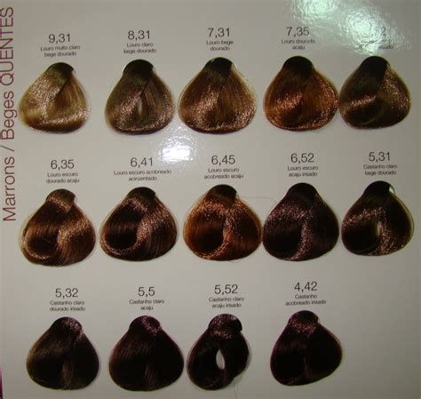 the gallery for gt loreal majirel hair color chart ingredients hair