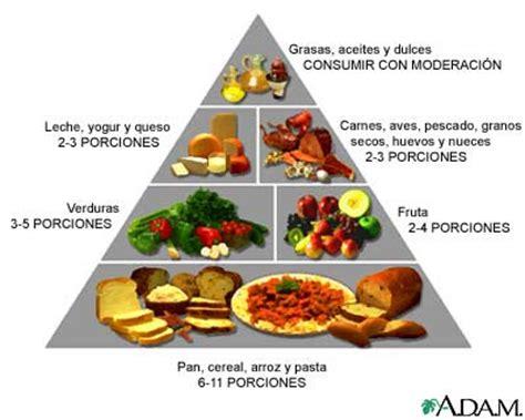 alimentos bajo en proteinas desarrolo de nuevos productos fortificados importancia de
