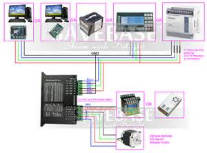 simple stepper motor controller simple circuit and schematic wiring diagrams for you stored