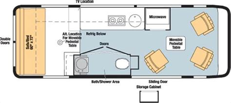 rv floor plans class a little motorhomes may be the perfect fit class b