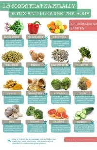 15 foods that naturally detox and cleanse your