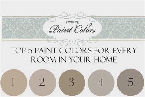 top 5 paint colors for every room in your home favorite paint colors sherwin williams sw