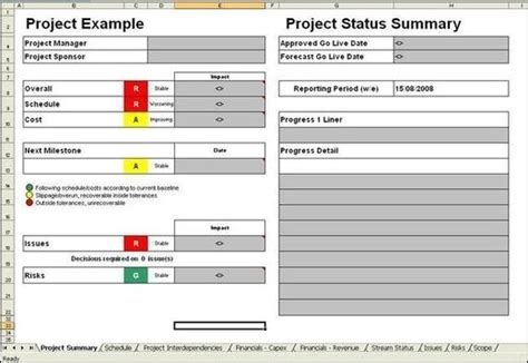 best photos of executive project update template