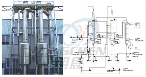 design of double effect evaporator double effect falling film evaporator juice evaporator
