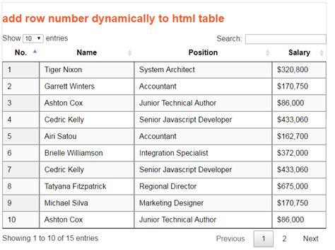 Jquery Add Row To Table by How To Add Row Number Dynamically To Jquery Datatable