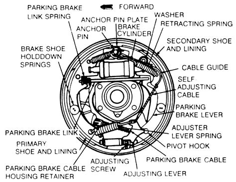 drum brake assembly diagram ford drum brake assembly diagram