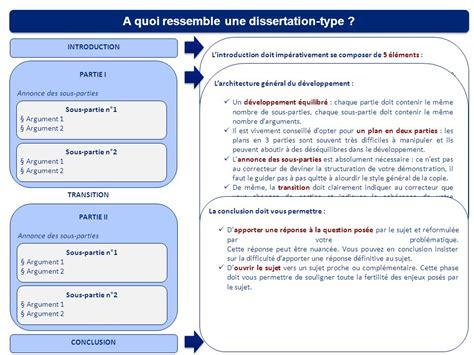 la dissertation definition la dissertation de ses au bac pr 233 sentation g 233 n 233 rale ppt
