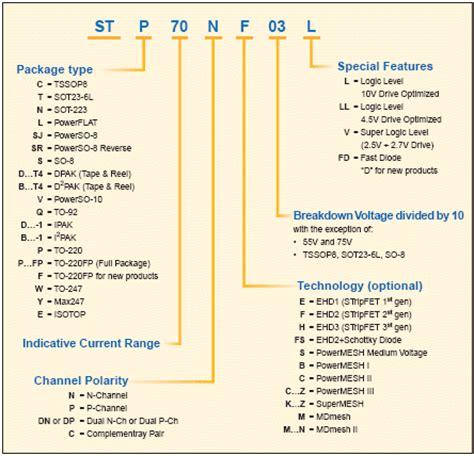transistores igbt fet transistor mosfet nomenclatura 28 images 30g122 datasheet pdf 400v 120a igbt toshiba