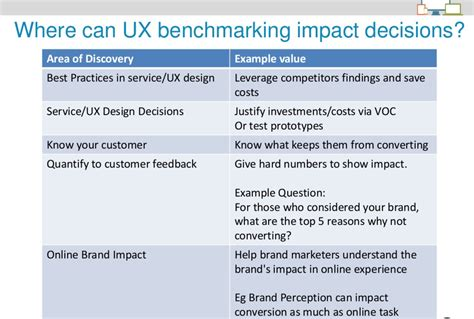 Competitive Benchmarking Report Template Ux Benchmarking What Is It For Conversion