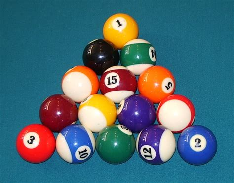 8 ball pool rotation pool wikipedia