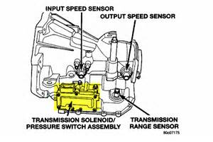 auto manual repair 2005 chrysler sebring transmission control i have trouble with the automatic gearbox in my sebring error codes t p0700 and p 0846