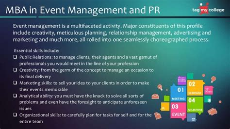 Mba In Event Management by Mba
