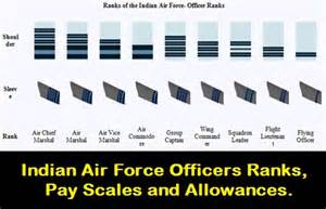 indian air officers ranks pay scales and allowances
