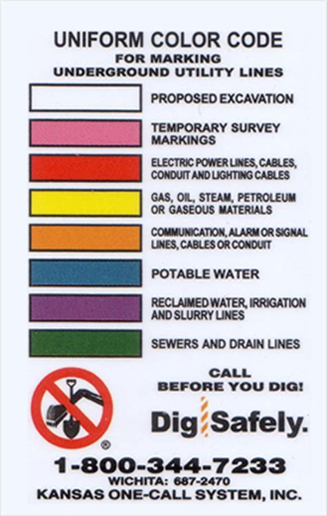 paint colors for underground utilities utility marking colors 28 images underground utility