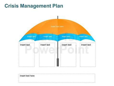 crisis management plan template crisis management plan editable template for ppt
