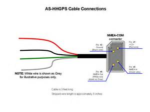 nmea 0183 wiring diagram quotes