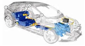 Electric Vehicles Voltage 2013 Ford Hybrid And Electric Vehicles Hv Batteries And