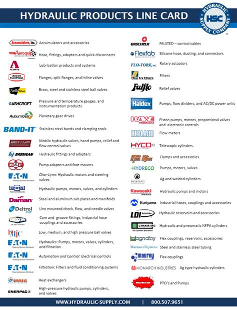 Card Lines line cards hydraulic supply company
