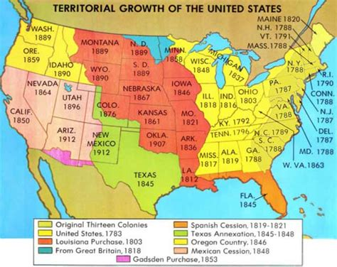 map of the united states during westward expansion quia class page westward expansion