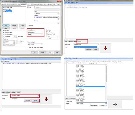 qlikview mini chart tutorial data visualization for tabular information qlikview case