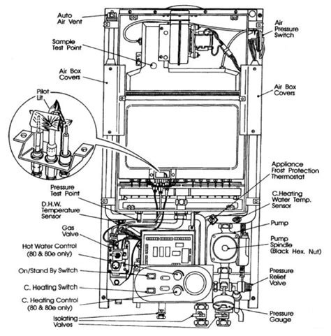 boiler parts diagram burnham steam boiler wiring diagram burnham boiler parts