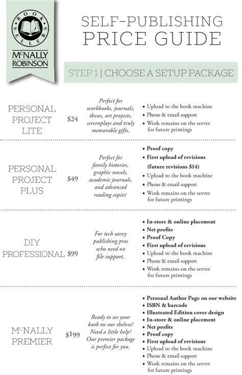 interior designer price list self publishing price list mcnally robinson booksellers