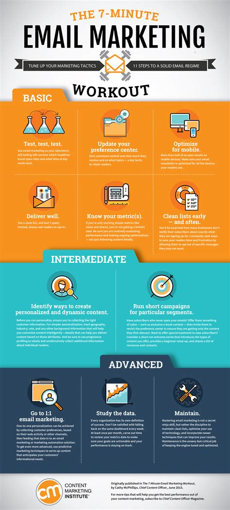 tips step email marketing infographic