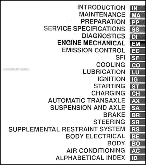 car maintenance manuals 2000 toyota sienna engine control 2001 toyota sienna repair shop manual original set