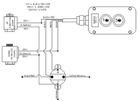 12 volt hydraulic wiring diagram 12 volt hydraulic wiring diagram fuse box and wiring diagram