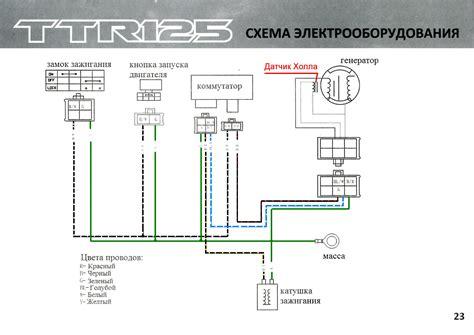 ttr 125 wiring diagram 22 wiring diagram images wiring