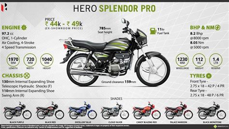 honda splendor pro wiring diagram efcaviation